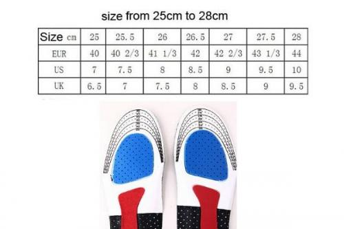 1ba773d7468 Komfortable og trykaflastende gel-såler (26/3-2015)